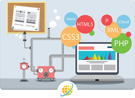 Web-development-in-Bangalore