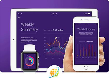 IPad-Apps-Developmen-in Bangalore