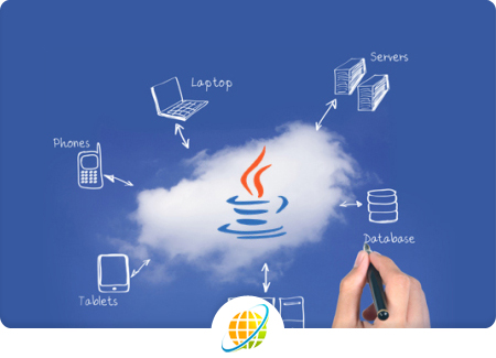 Web-development training company in Bangalore