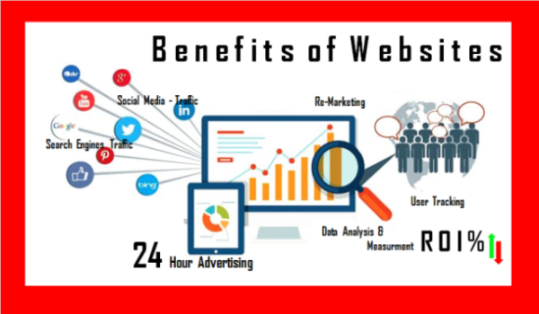 major benefits of websites for your business growth and development